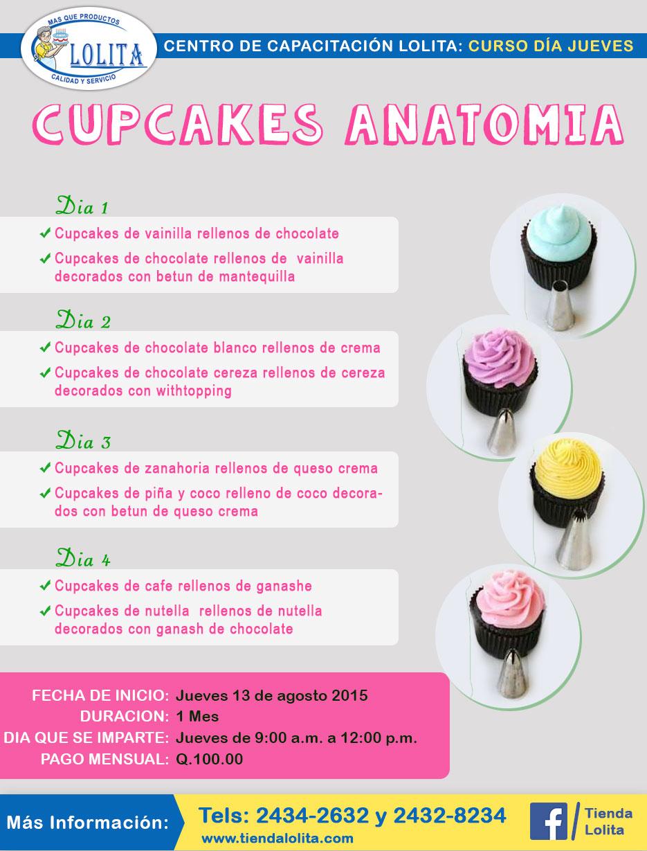 Curso Cupcakes Anatomia – Los Jueves de Agosto